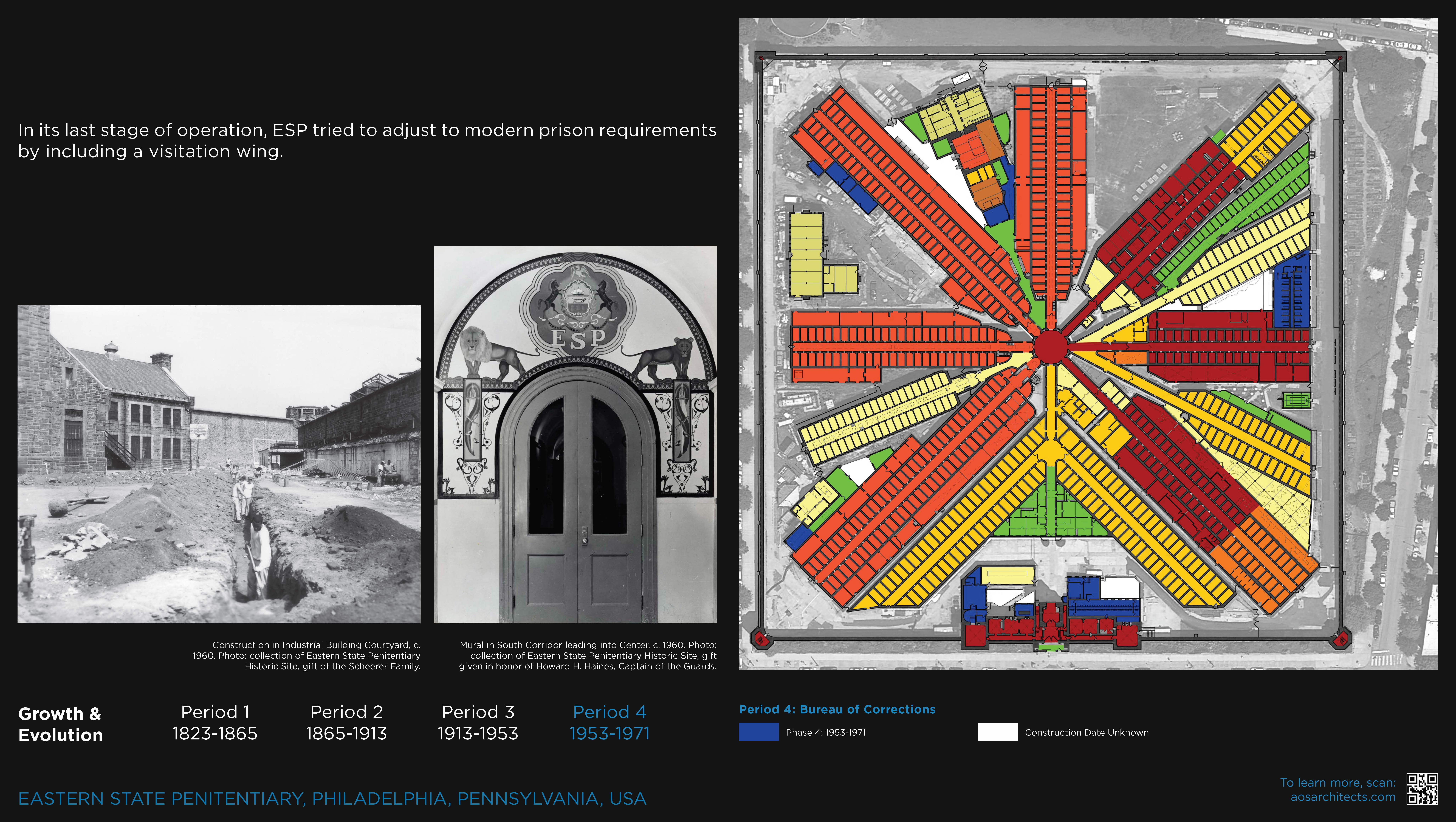 Atkin Olshin Schade Architects | SouthSide CommonsSiler Yard